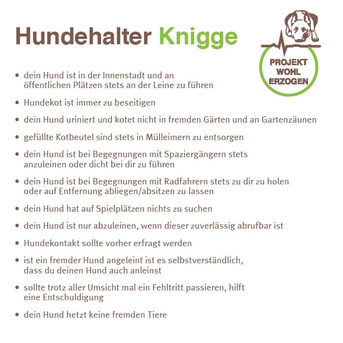 Hundehalter-Knigge Projekt Wohlerzogen